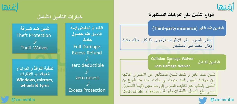 أنواع التأمين ضد الغير