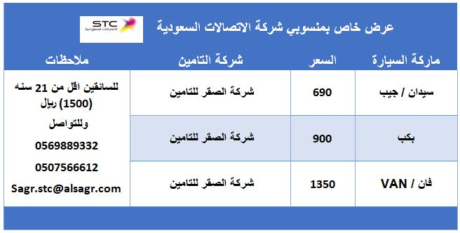 عرض خاص لمنسوبي شركة الاتصالات السعودية STC لتأمين المركبات والسيارات (جيب، سيدان، بيك اب) ضد الغير في شركة صقر للتأمين